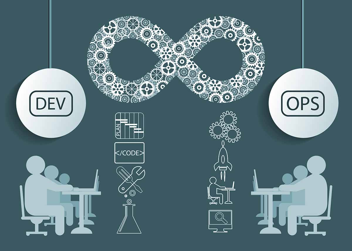 DevOps is all about people, process and technology