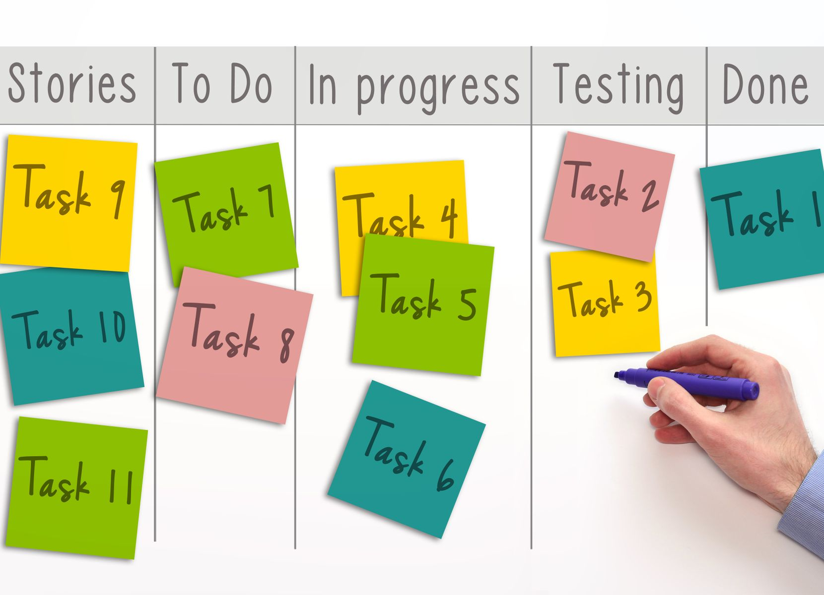 Why Should We Follow Kanban Principles For Software Development?